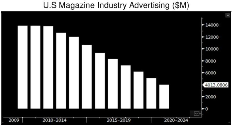 US magazine industry advert.JPG