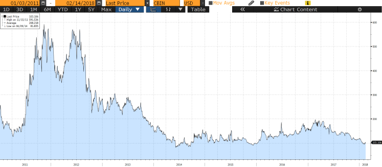 Italy CDS 5Y.png